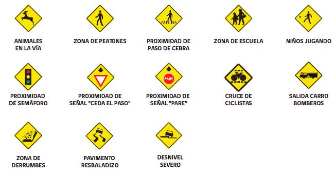 Señales del tránsito preventivas